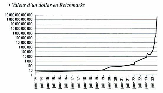 Reichmark